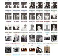 Prix du Jeune Talent : Tous nos lauréats de 1994 à 2015